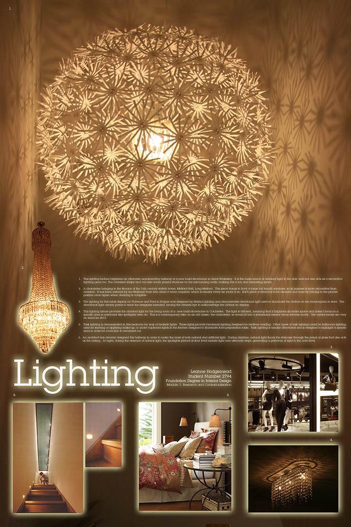 National Design Academy BA Interior Design Presentation 25
