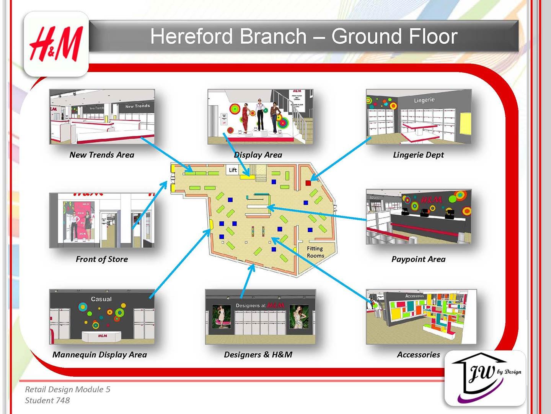 National Design Academy BA Retail Design Presentation 03
