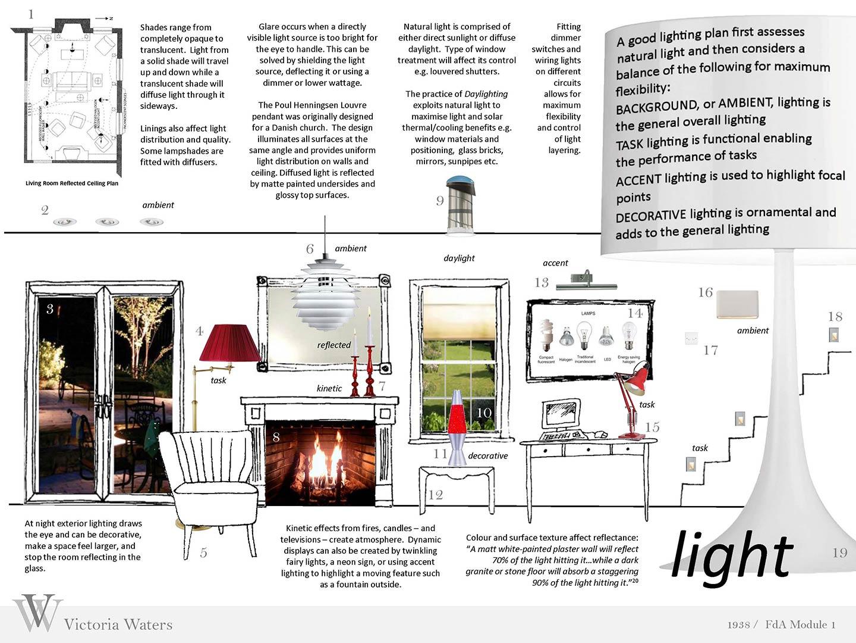National Design Academy BA Heritage Design Presentation 14