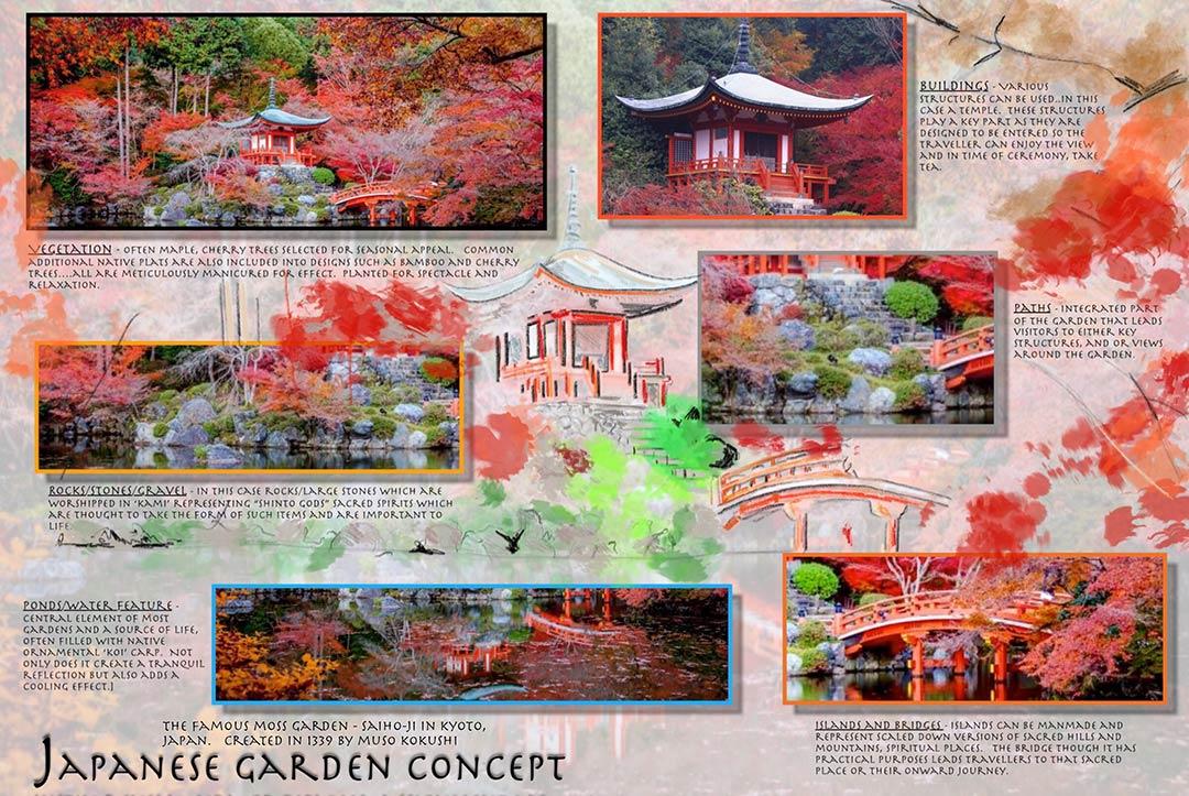 National Design Academy Diploma Garden Design Presentation 17