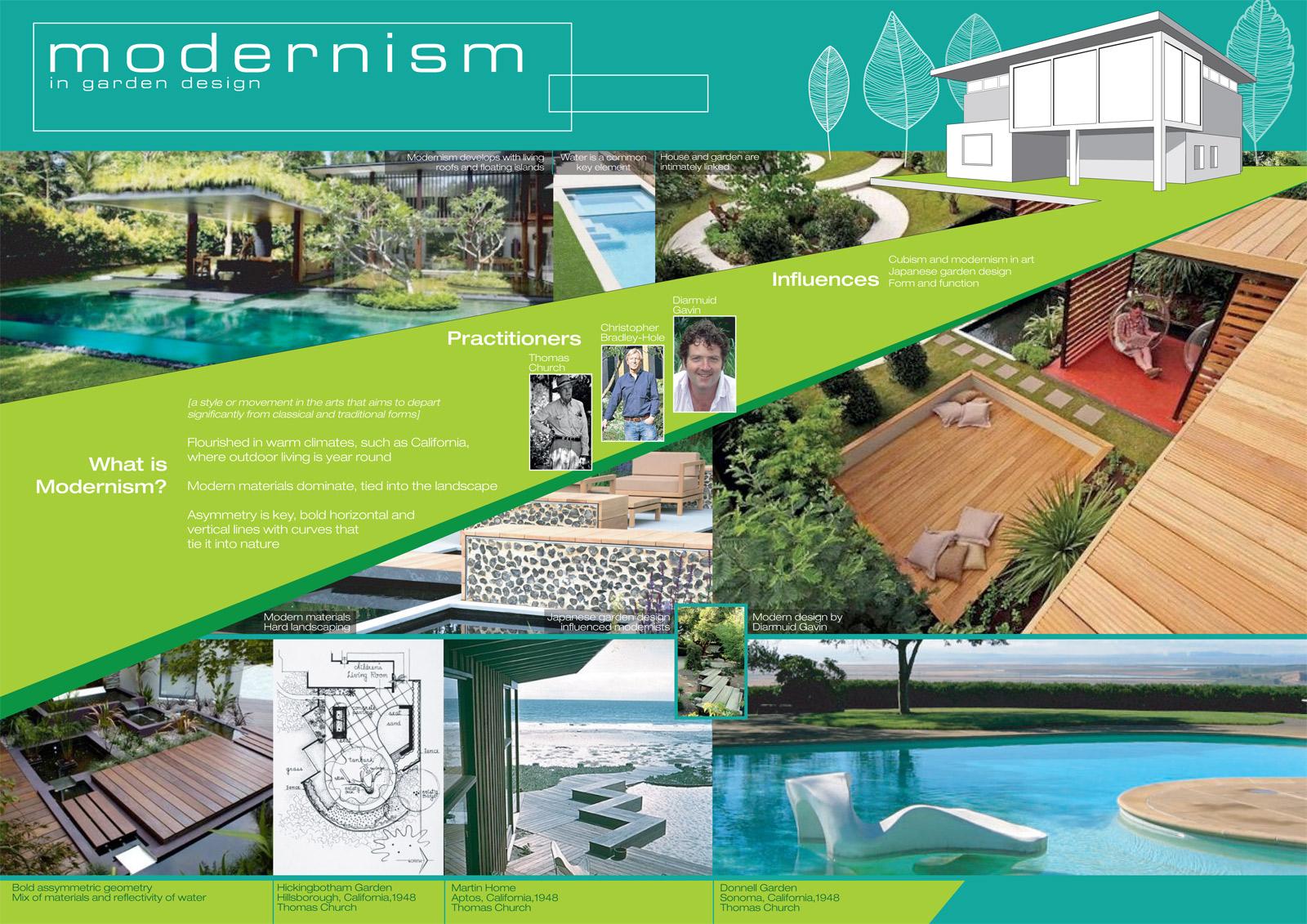 Diploma In Garden Design Skills Presentation Board