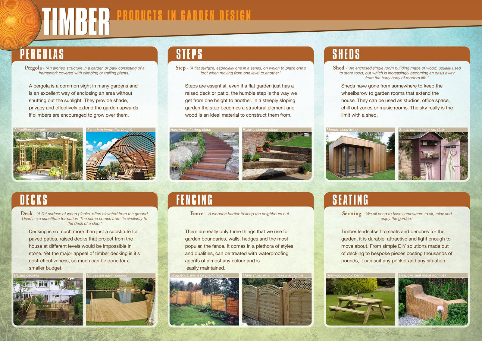 National Design Academy Diploma Garden Design Presentation 06