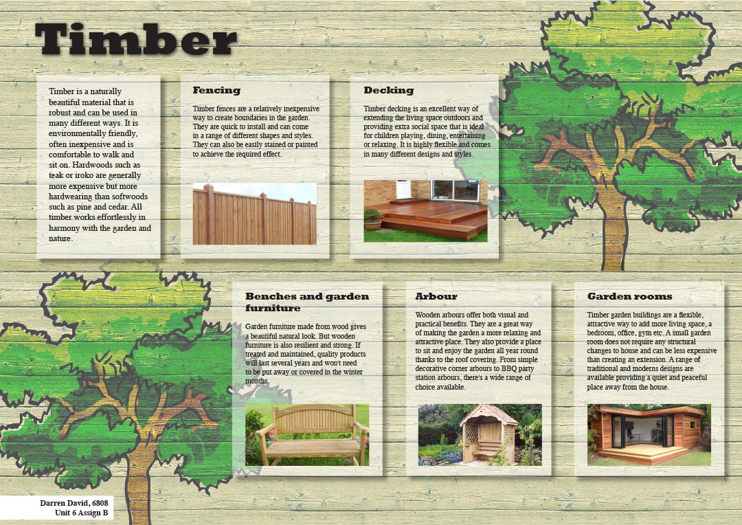 National Design Academy Diploma Garden Design Presentation 05