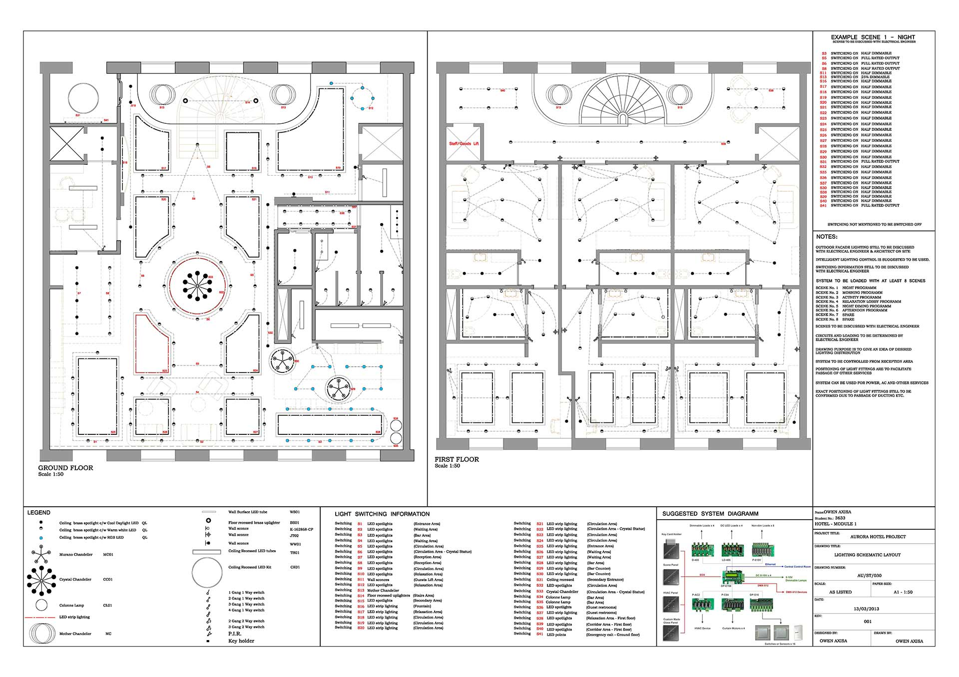 ba hons interior design technical drawing