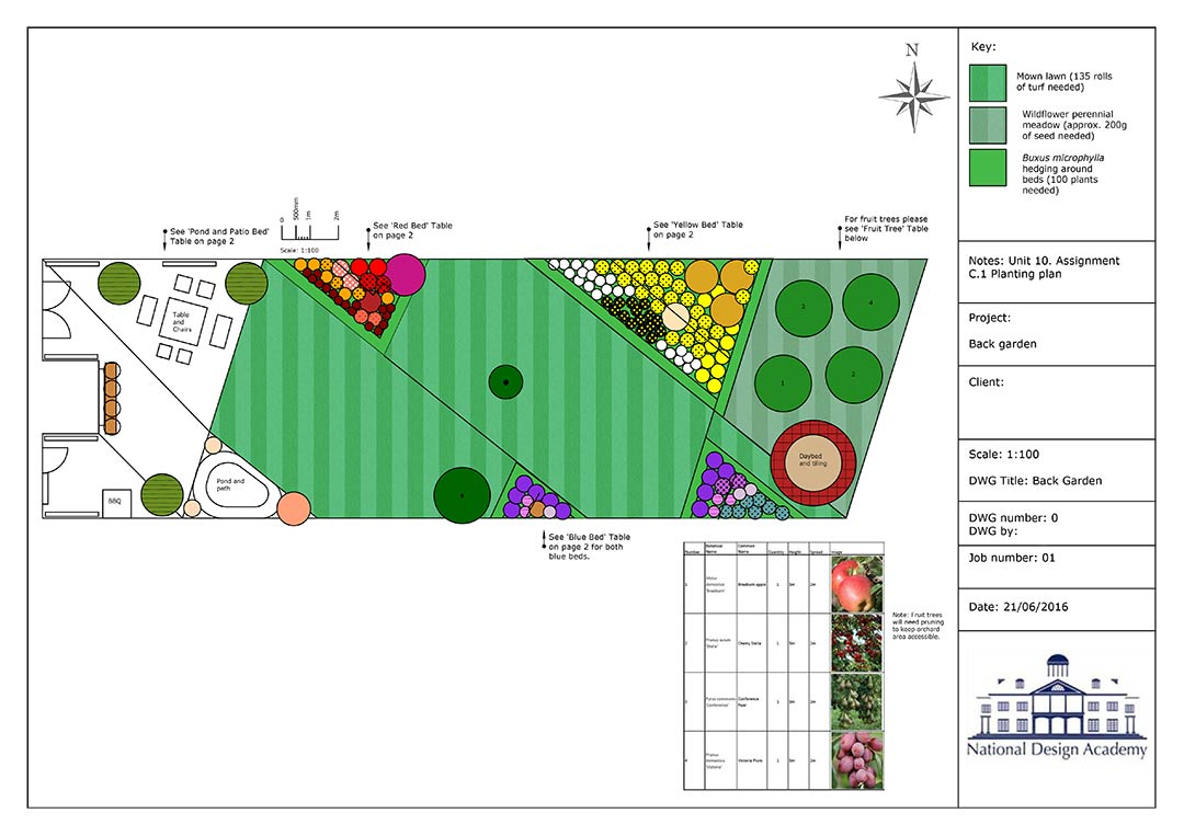 Diploma in Garden Design Skills - Technical Drawing