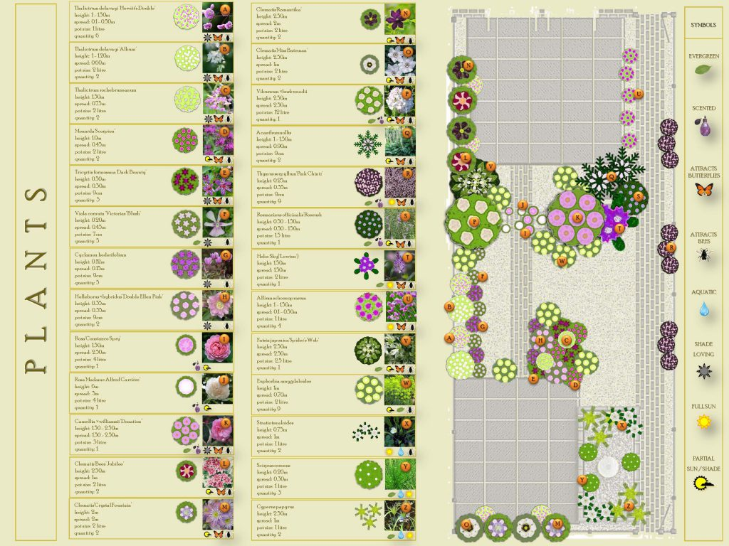 Student of the Month: Diploma in Professional Garden Design