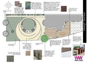 Research and Independent Study for Outdoor Living
