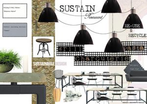 Sustainable Design and Technology