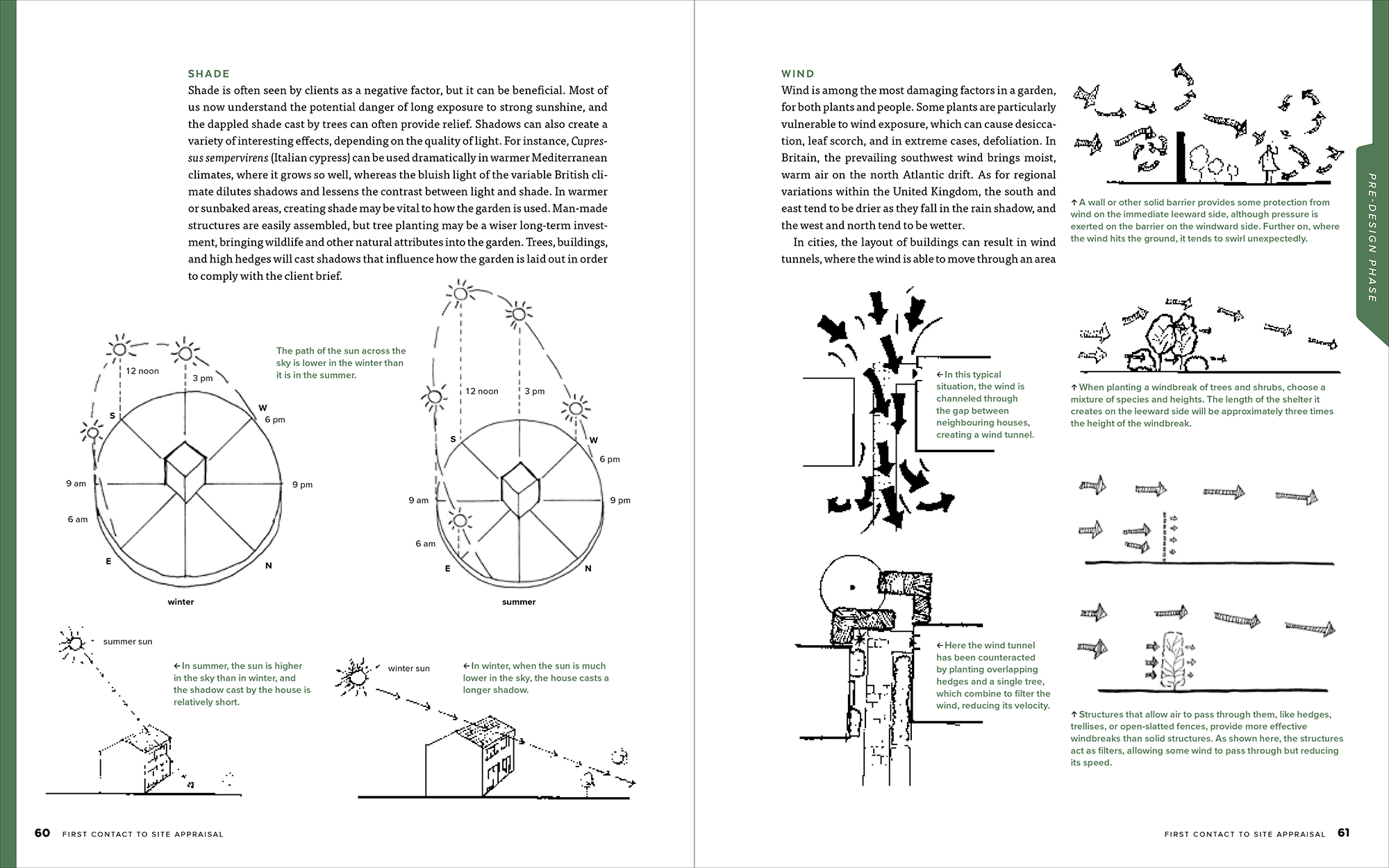 The Essential Garden Design Workbook Blog 5