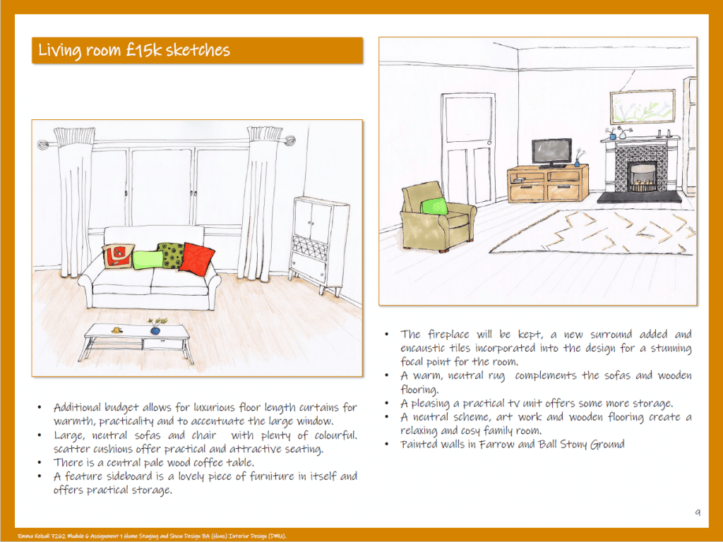 Home Staging Living Room sketches