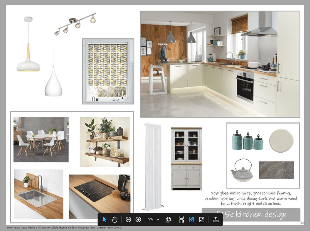 Home staging kitchen presentation board
