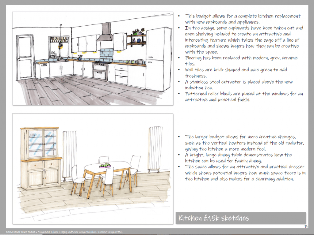 Home staging kitchen sketches