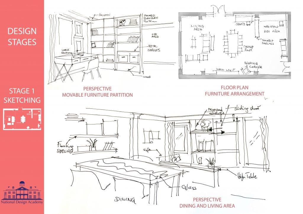 Sketching for Interior Design Presentation