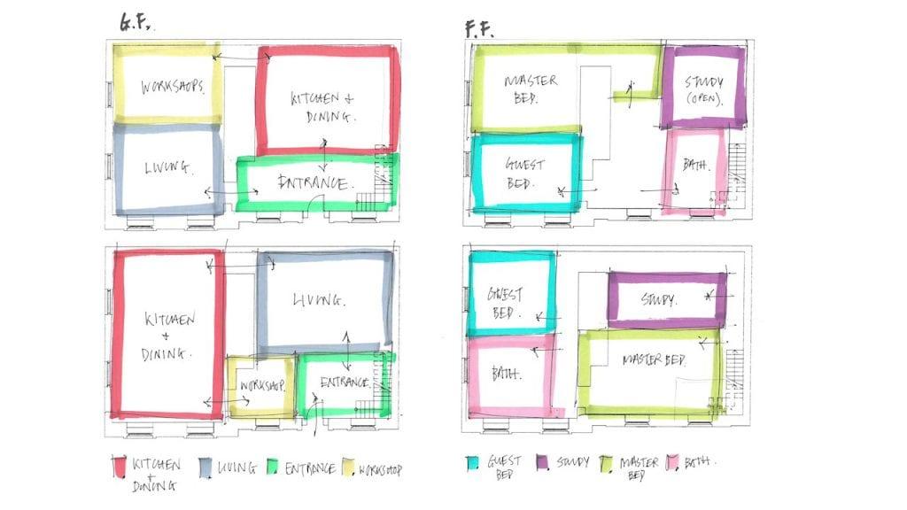 Room Planning Process