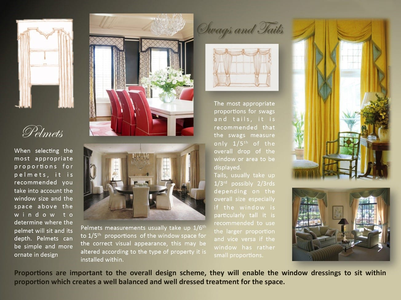 interior design board curtains, pelmets, swags and tails